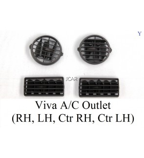 A/C OUTLET - VIVA (Center LH, Center RH, Side LH, Side RH)