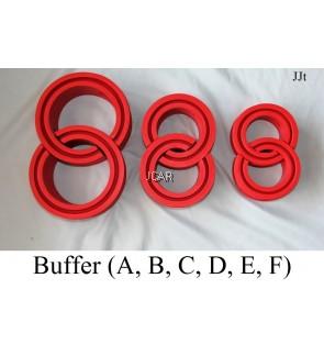 BUFFER SIZE (A, B, C, D, E, F)